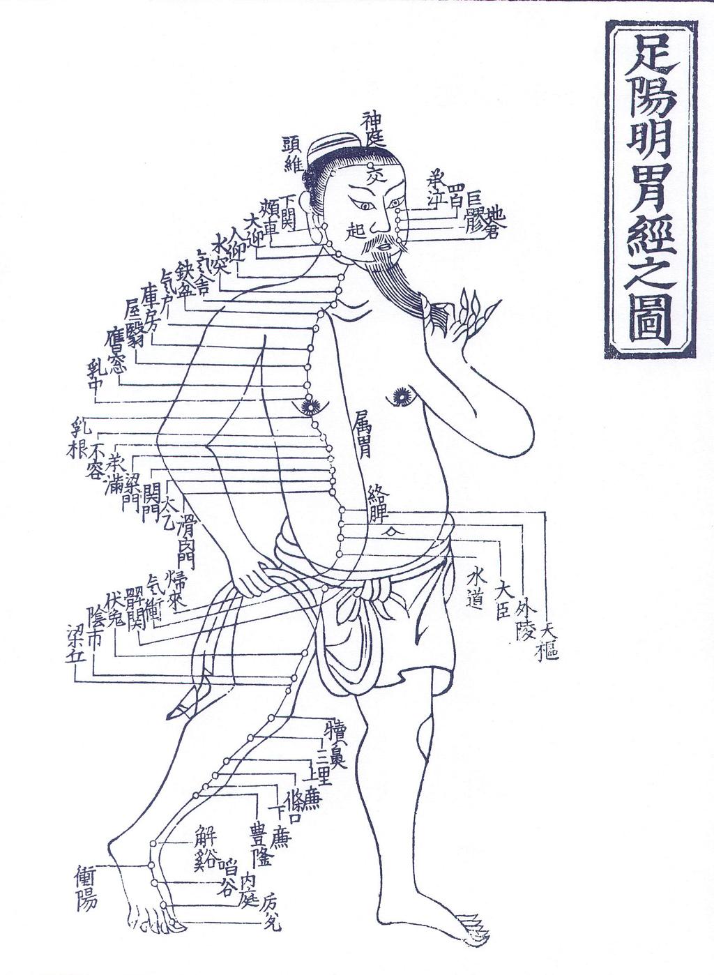 乳腺炎と鍼灸